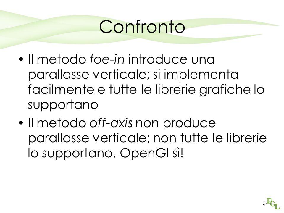 Confronto Il metodo toe-in introduce una parallasse verticale; si implementa facilmente e tutte le librerie grafiche lo supportano.