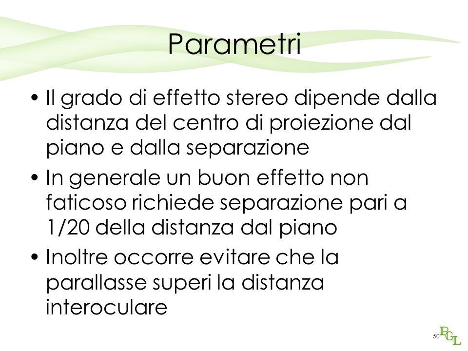 Parametri Il grado di effetto stereo dipende dalla distanza del centro di proiezione dal piano e dalla separazione.
