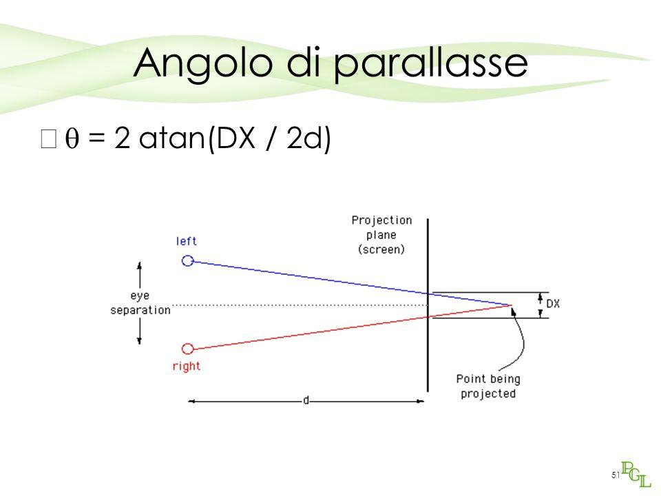 Angolo di parallasse q = 2 atan(DX / 2d)