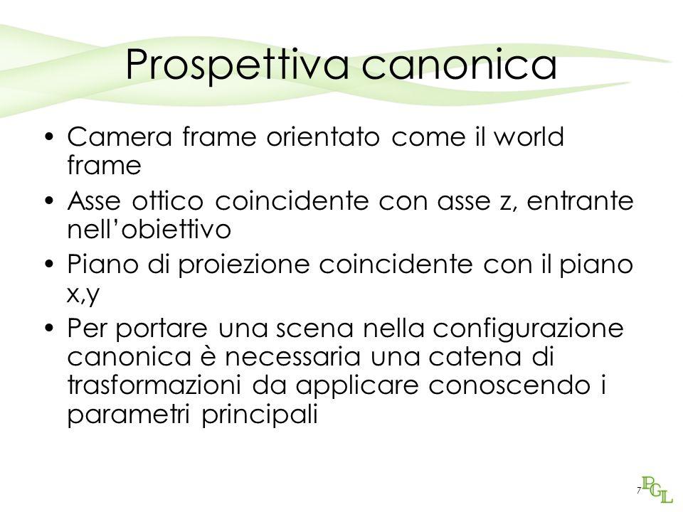 Prospettiva canonica Camera frame orientato come il world frame