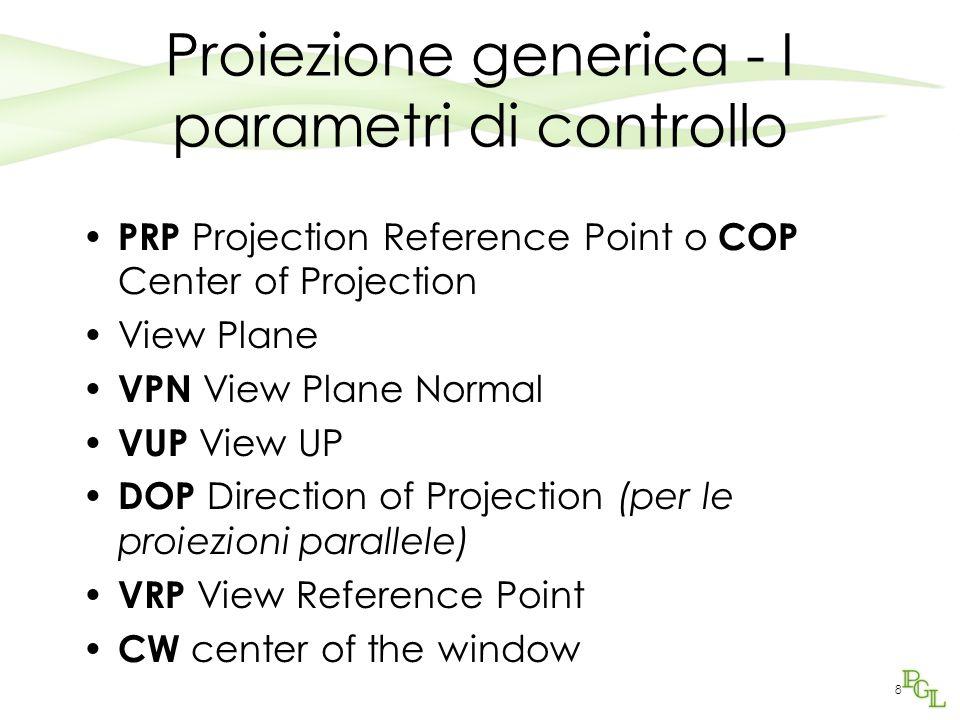 Proiezione generica - I parametri di controllo