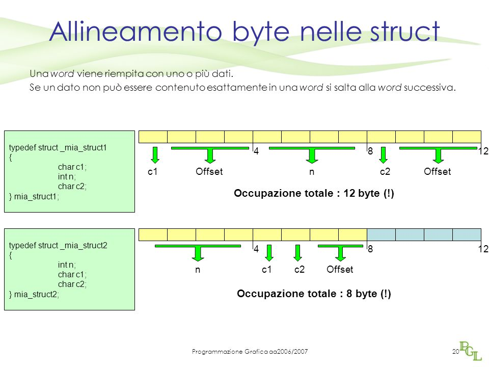 Allineamento byte nelle struct