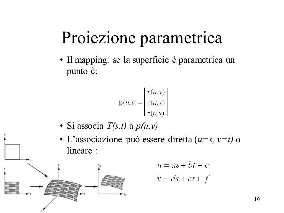 Proiezione parametrica