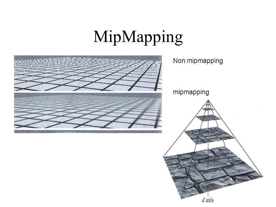 MipMapping Non mipmapping mipmapping