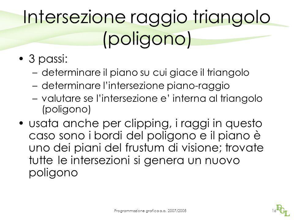 Intersezione raggio triangolo (poligono)