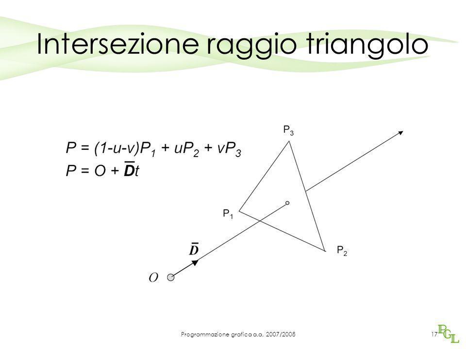 Intersezione raggio triangolo