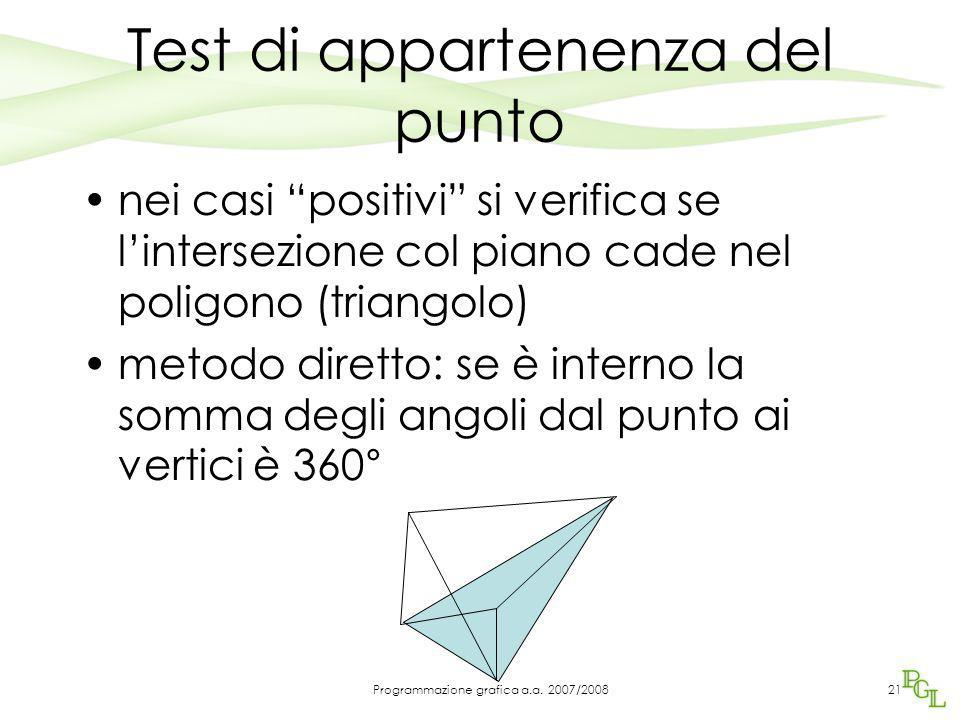 Test di appartenenza del punto