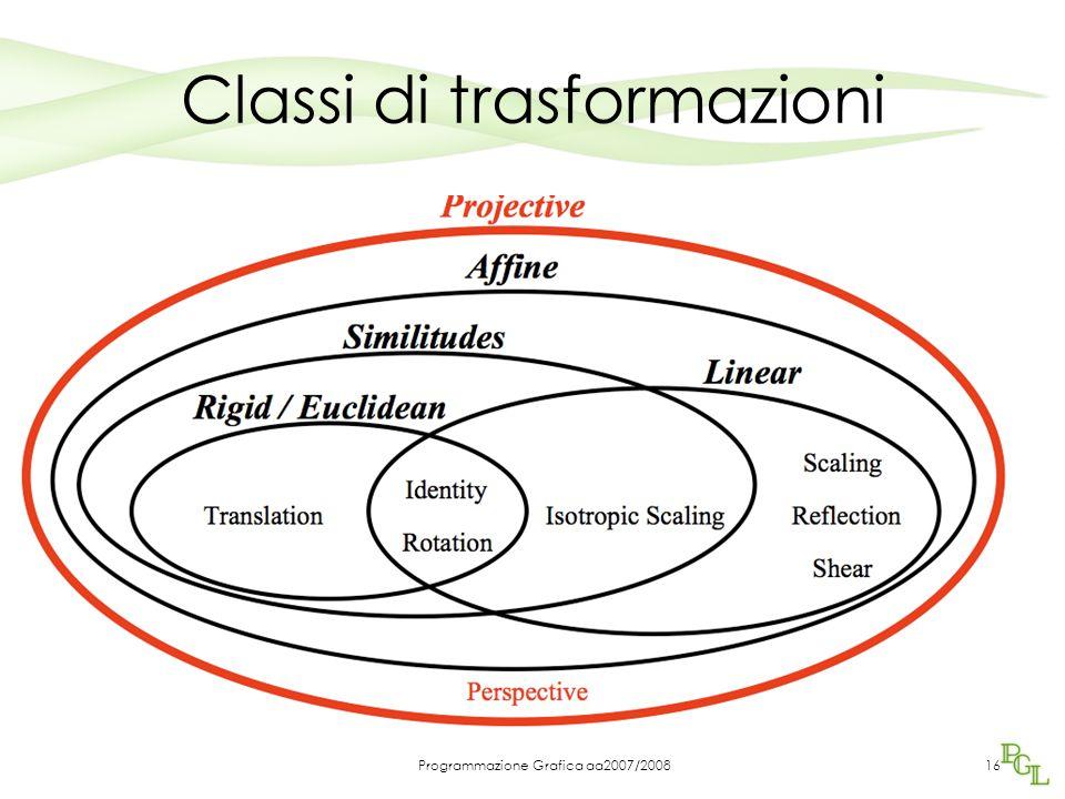 Classi di trasformazioni