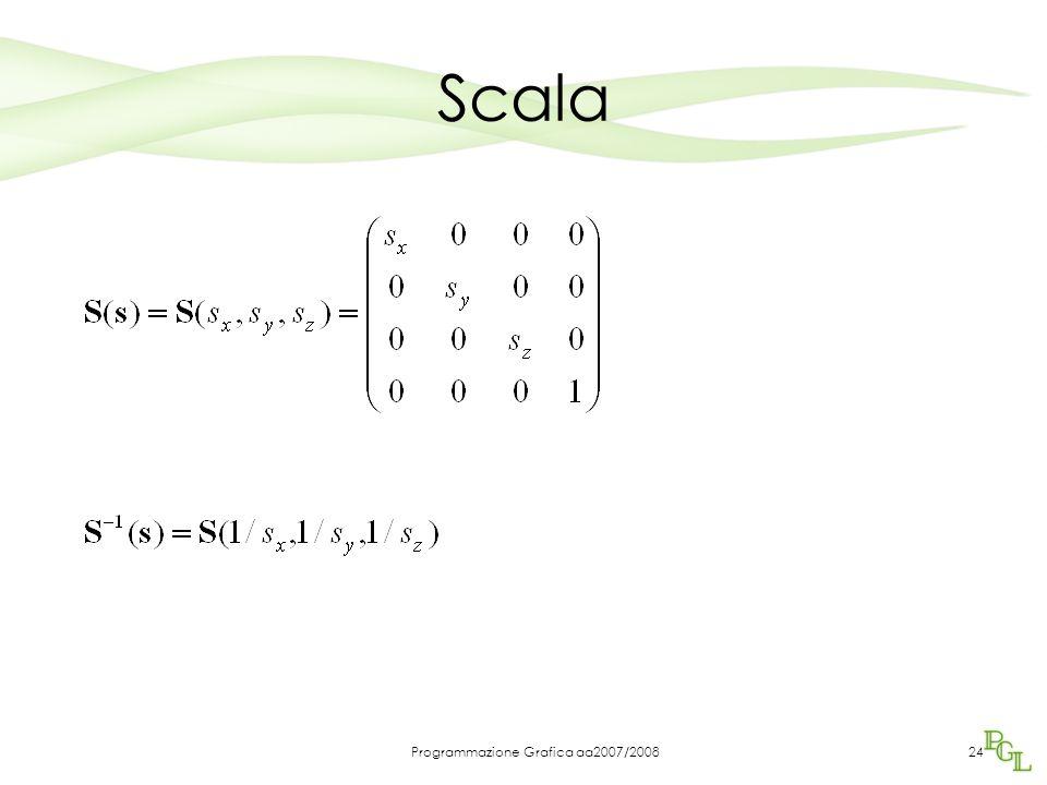 Programmazione Grafica aa2007/2008