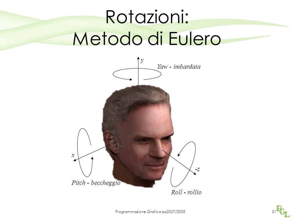 Rotazioni: Metodo di Eulero