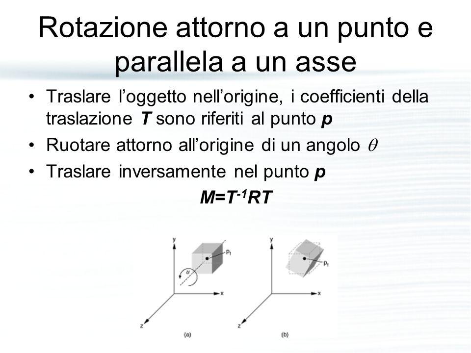 Rotazione attorno a un punto e parallela a un asse