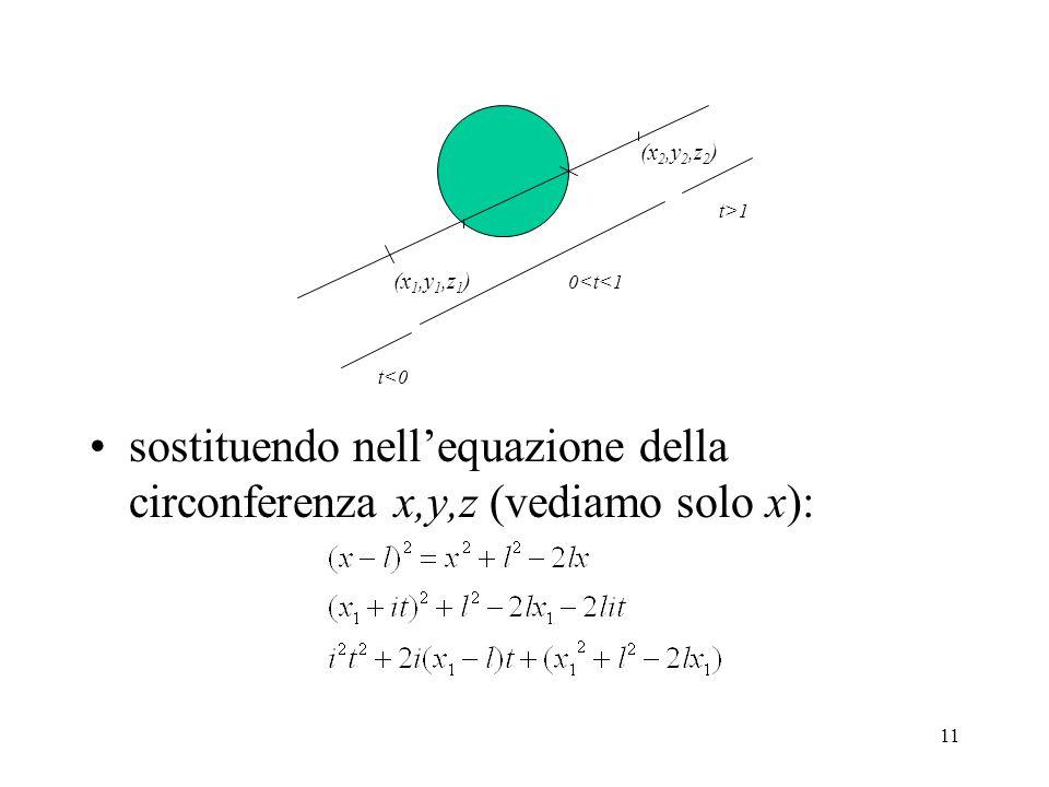 sostituendo nell'equazione della circonferenza x,y,z (vediamo solo x):
