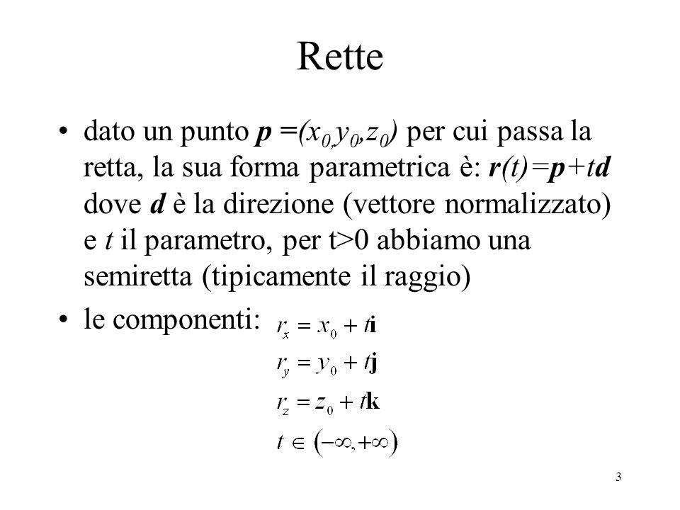 Rette