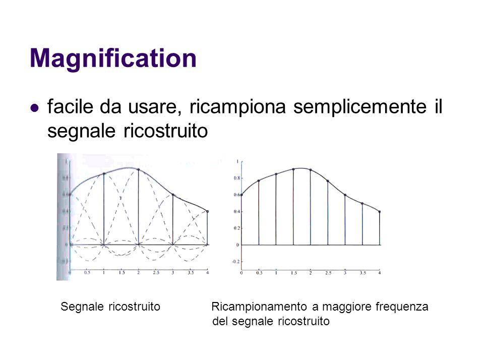 Magnification facile da usare, ricampiona semplicemente il segnale ricostruito.