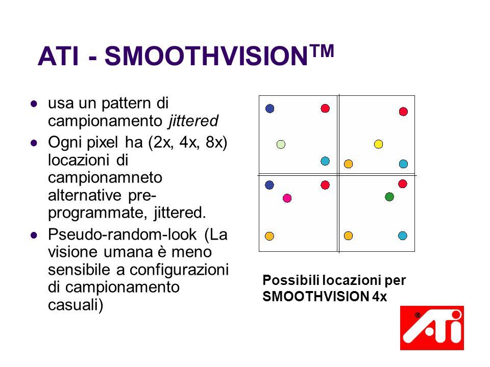 ATI - SMOOTHVISIONTM usa un pattern di campionamento jittered
