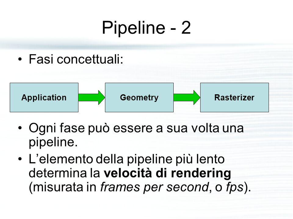 Pipeline - 2 Fasi concettuali: