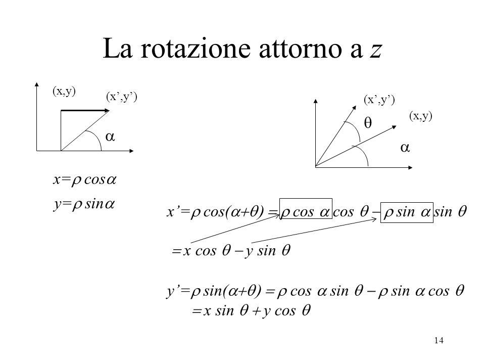 La rotazione attorno a z