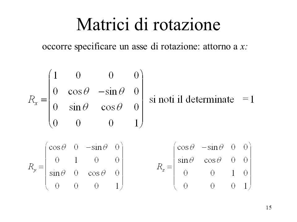 Matrici di rotazione occorre specificare un asse di rotazione: attorno a x: