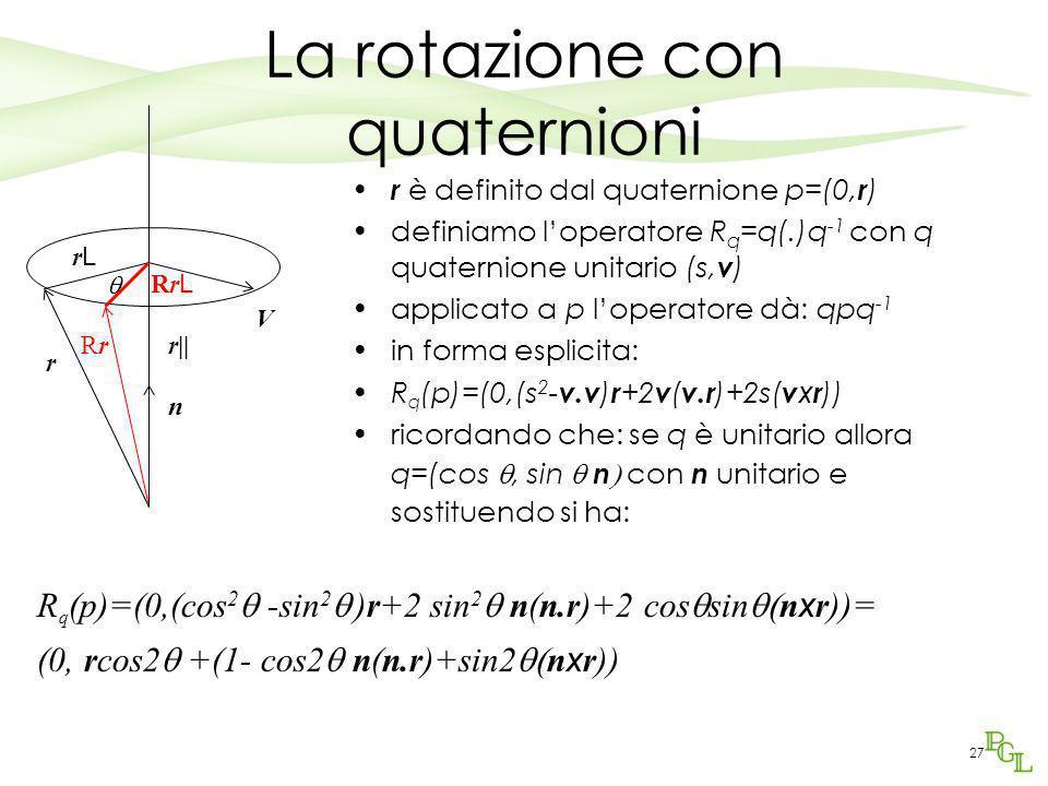 La rotazione con quaternioni
