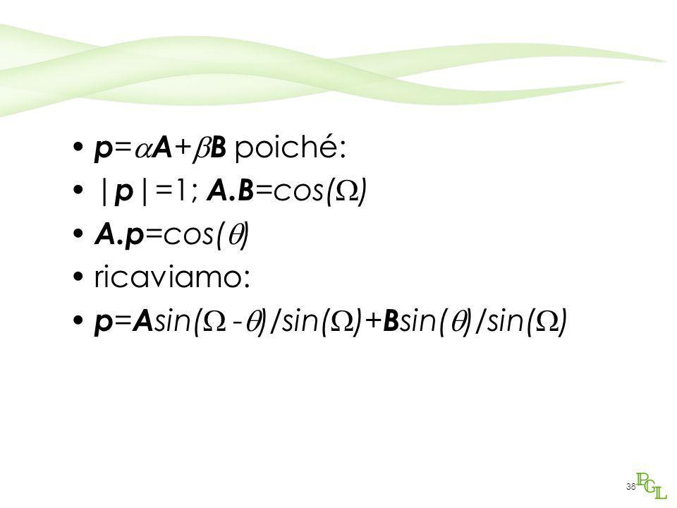 p=aA+bB poiché: |p|=1; A.B=cos() A.p=cos() ricaviamo: p=Asin( -)/sin()+Bsin()/sin()