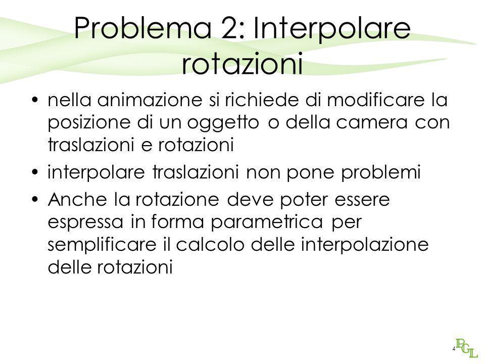 Problema 2: Interpolare rotazioni