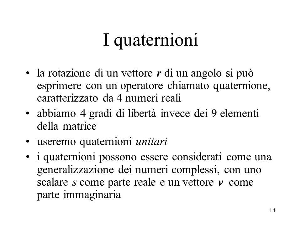 I quaternioni la rotazione di un vettore r di un angolo si può esprimere con un operatore chiamato quaternione, caratterizzato da 4 numeri reali.