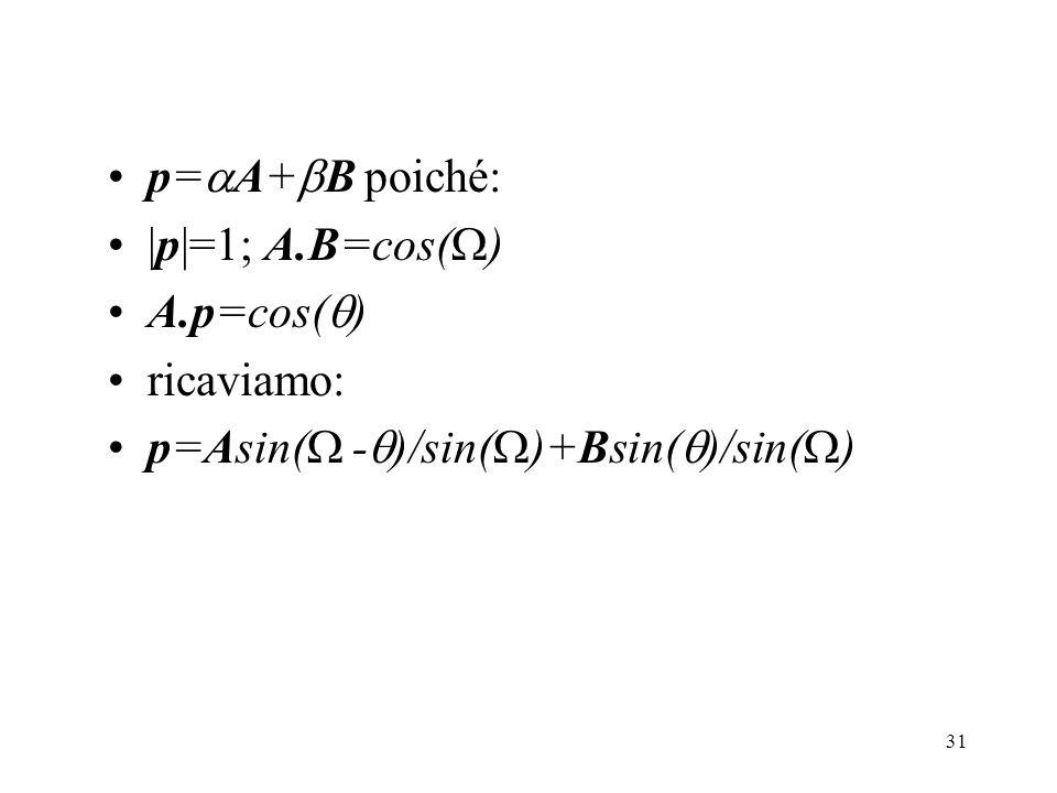 p=aA+bB poiché: |p|=1; A.B=cos(W) A.p=cos(q) ricaviamo: p=Asin(W -q)/sin(W)+Bsin(q)/sin(W)