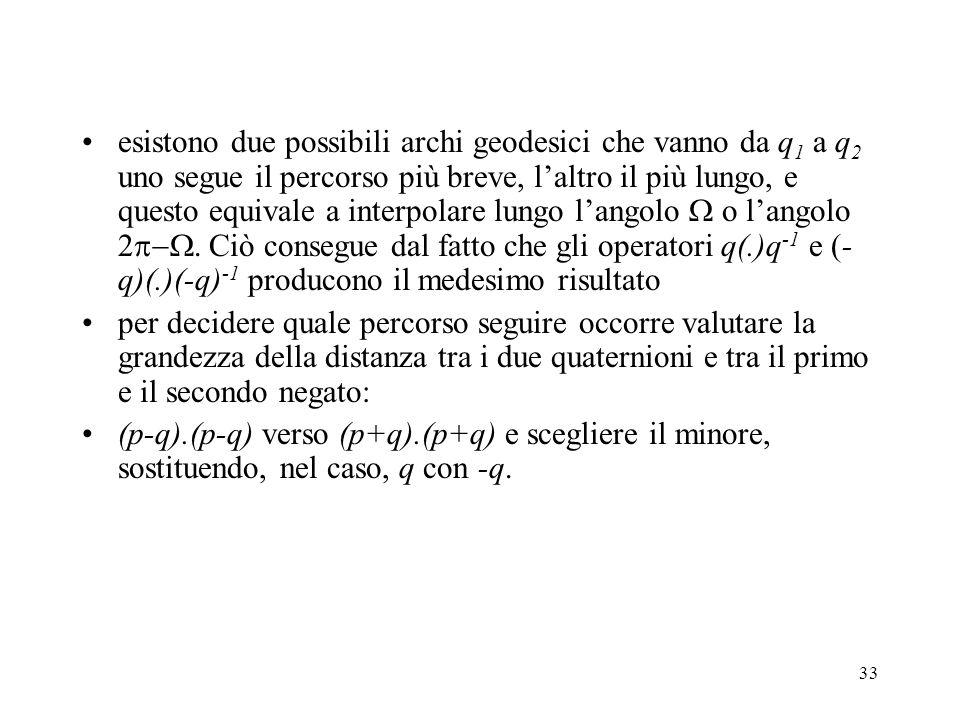 esistono due possibili archi geodesici che vanno da q1 a q2 uno segue il percorso più breve, l'altro il più lungo, e questo equivale a interpolare lungo l'angolo W o l'angolo 2p-W. Ciò consegue dal fatto che gli operatori q(.)q-1 e (-q)(.)(-q)-1 producono il medesimo risultato