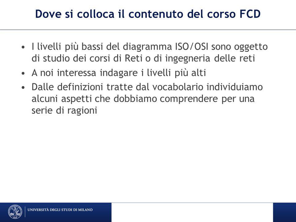 Dove si colloca il contenuto del corso FCD