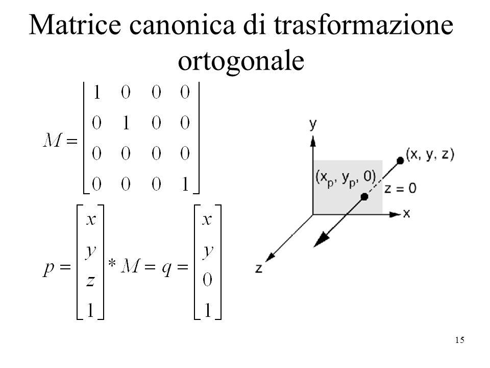 Matrice canonica di trasformazione ortogonale