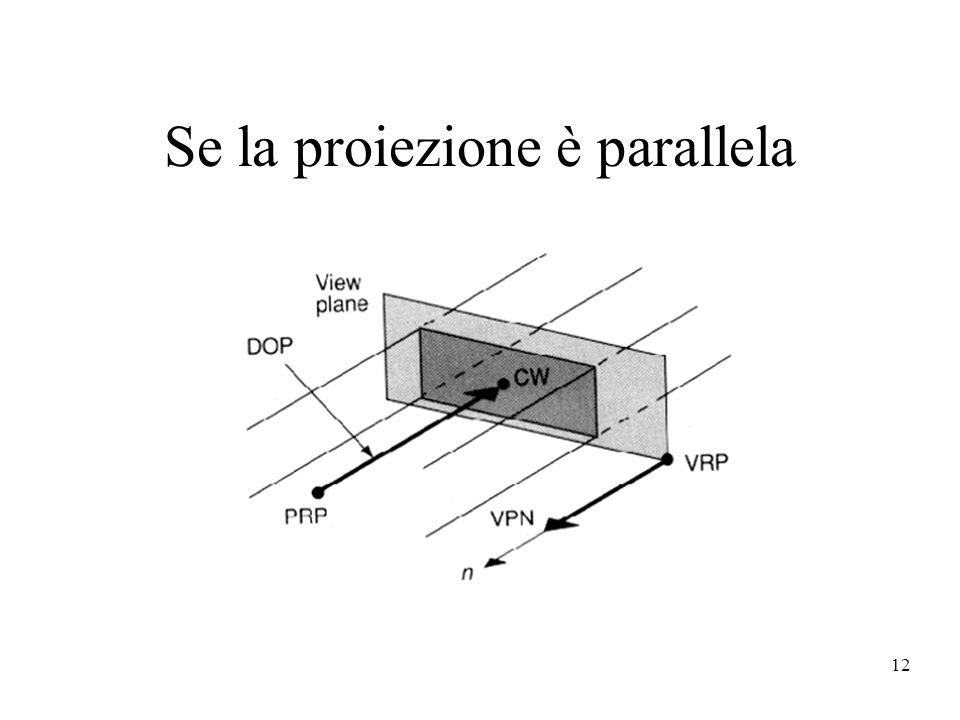 Se la proiezione è parallela