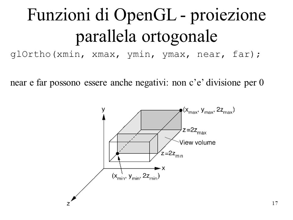 Funzioni di OpenGL - proiezione parallela ortogonale