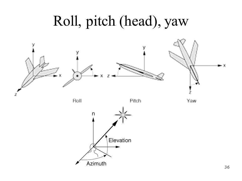Roll, pitch (head), yaw