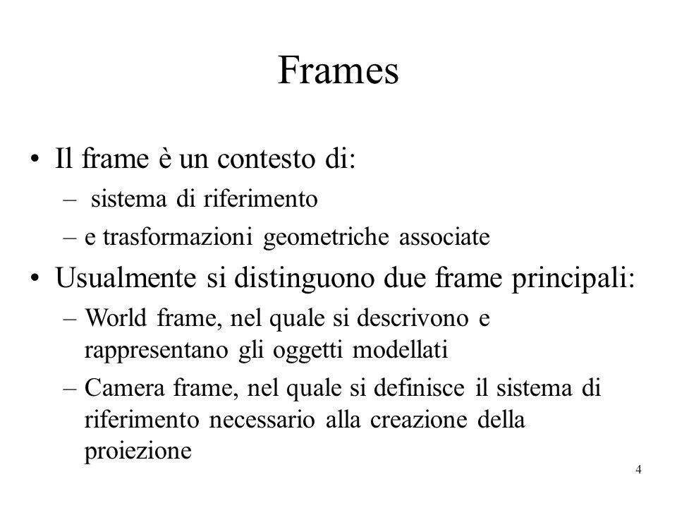 Frames Il frame è un contesto di: