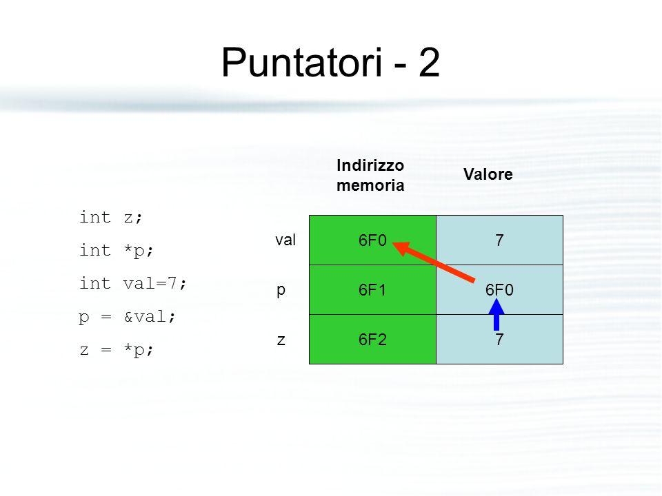 Puntatori - 2 int z; int *p; int val=7; p = &val; z = *p;