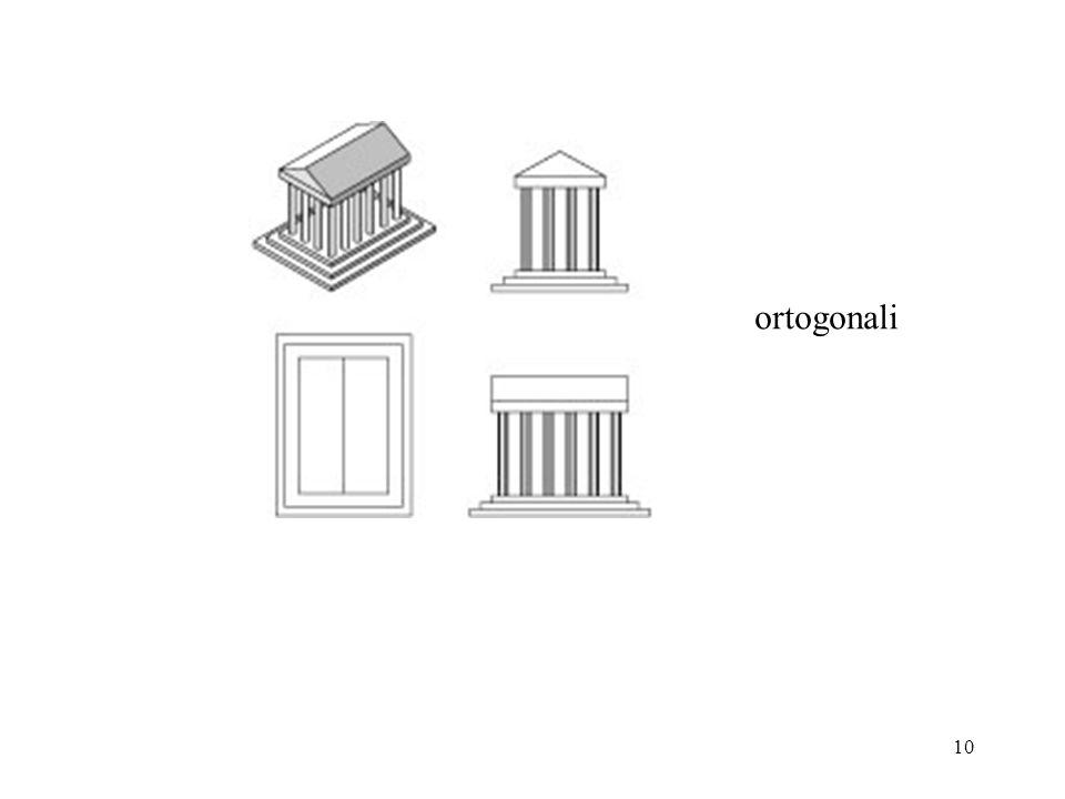 ortogonali