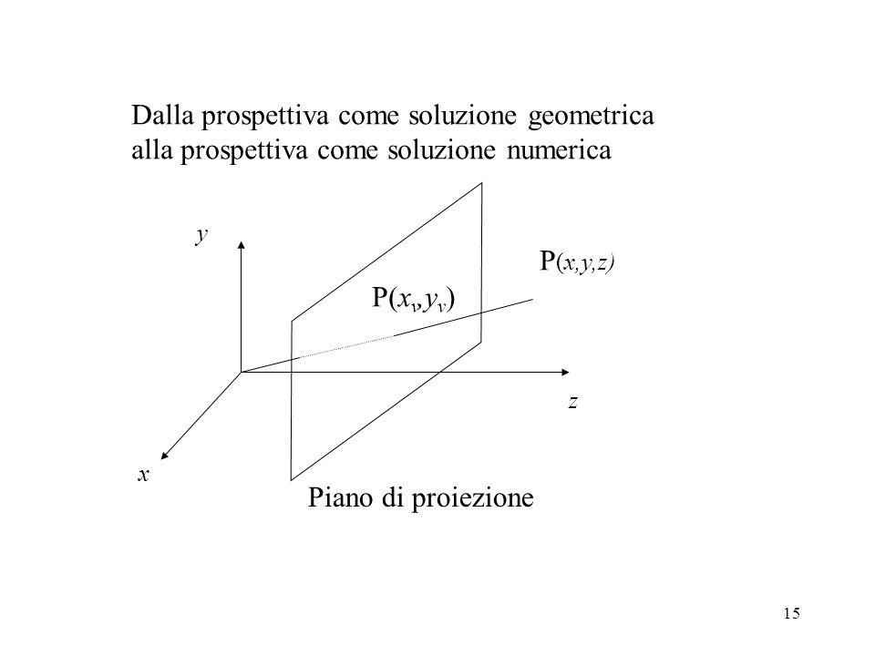 Dalla prospettiva come soluzione geometrica