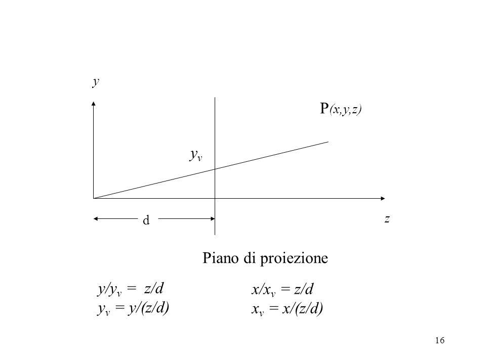 P(x,y,z) yv Piano di proiezione y/yv = z/d x/xv = z/d yv = y/(z/d)
