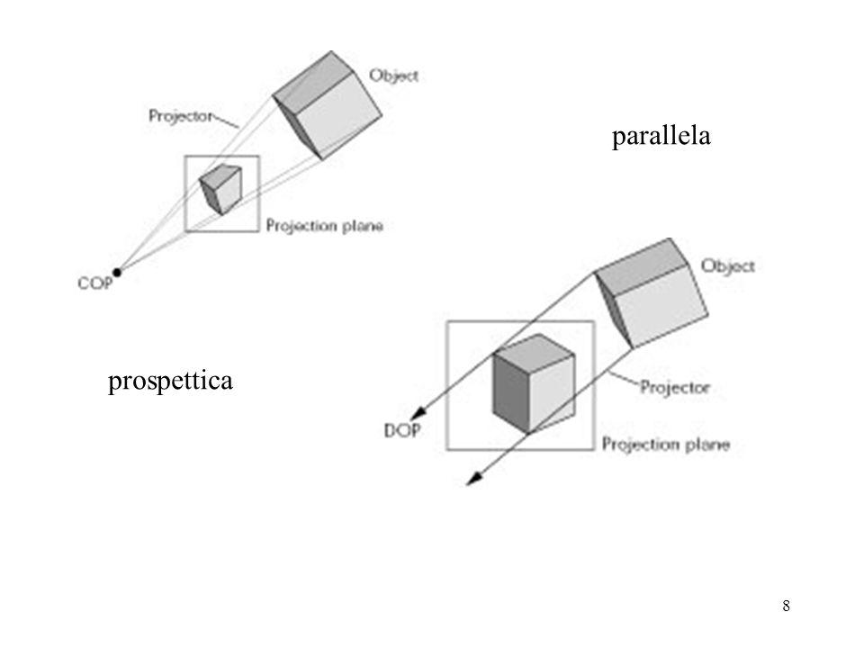 parallela prospettica