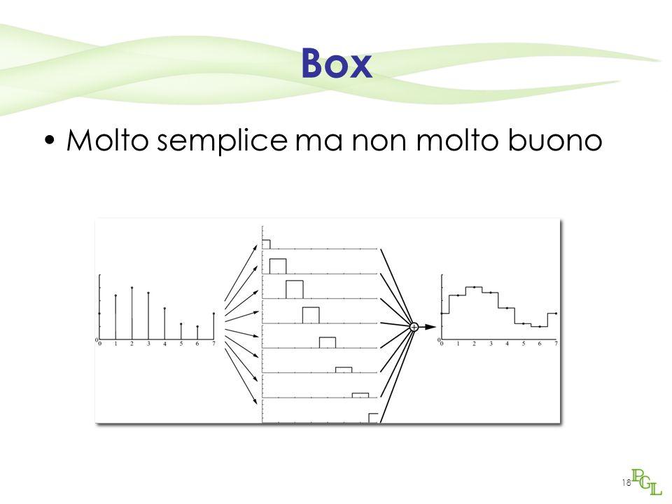 Box Molto semplice ma non molto buono