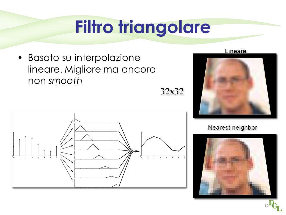 Filtro triangolare Lineare. Basato su interpolazione lineare. Migliore ma ancora non smooth. 32x32.