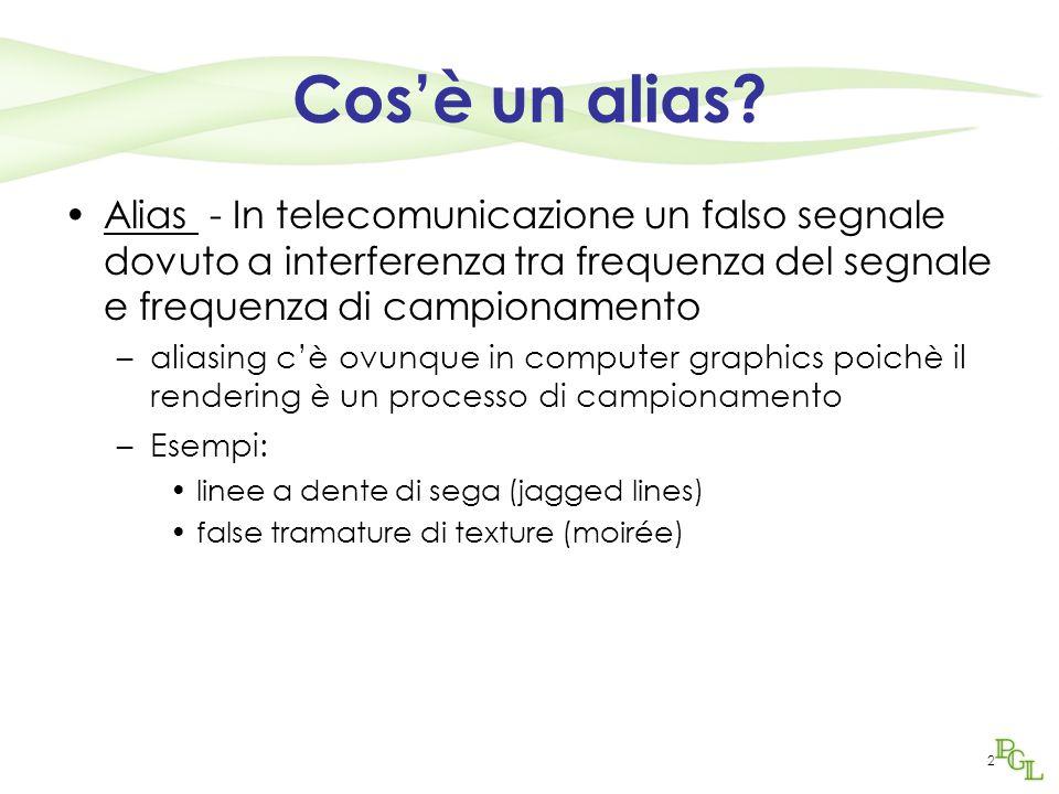 Cos'è un alias Alias - In telecomunicazione un falso segnale dovuto a interferenza tra frequenza del segnale e frequenza di campionamento.