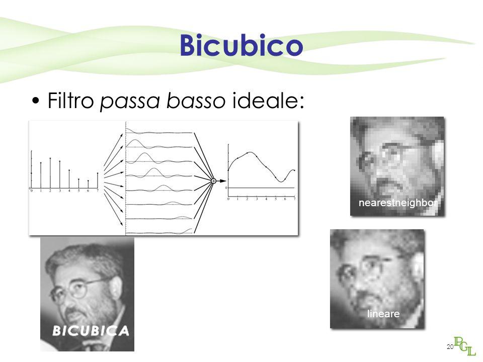 Bicubico Filtro passa basso ideale: nearestneighbor lineare bicubica