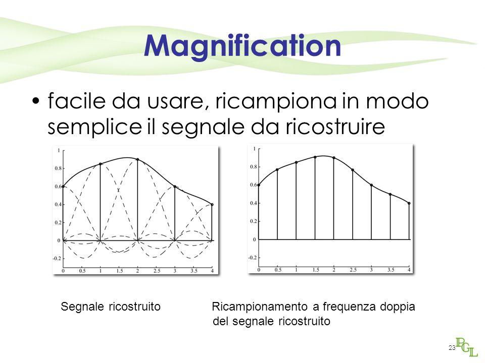 Magnification facile da usare, ricampiona in modo semplice il segnale da ricostruire.