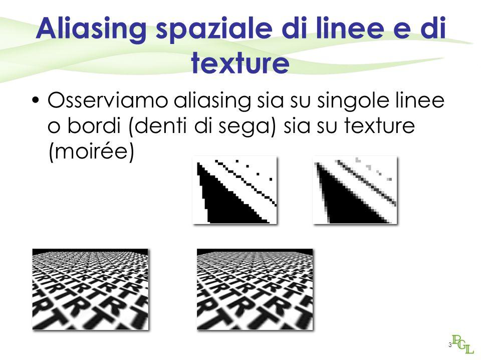 Aliasing spaziale di linee e di texture