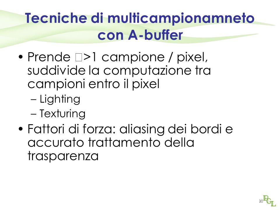 Tecniche di multicampionamneto con A-buffer
