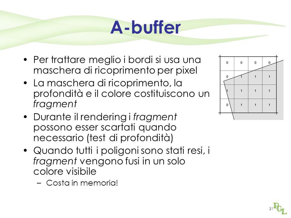 A-buffer Per trattare meglio i bordi si usa una maschera di ricoprimento per pixel.