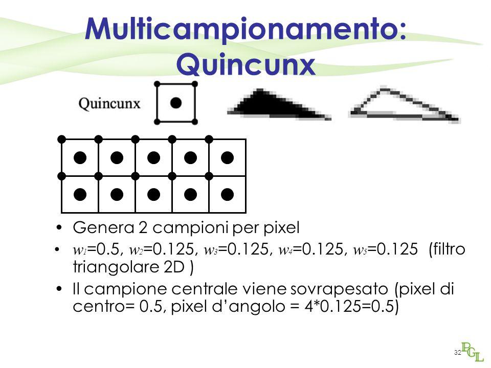 Multicampionamento: Quincunx