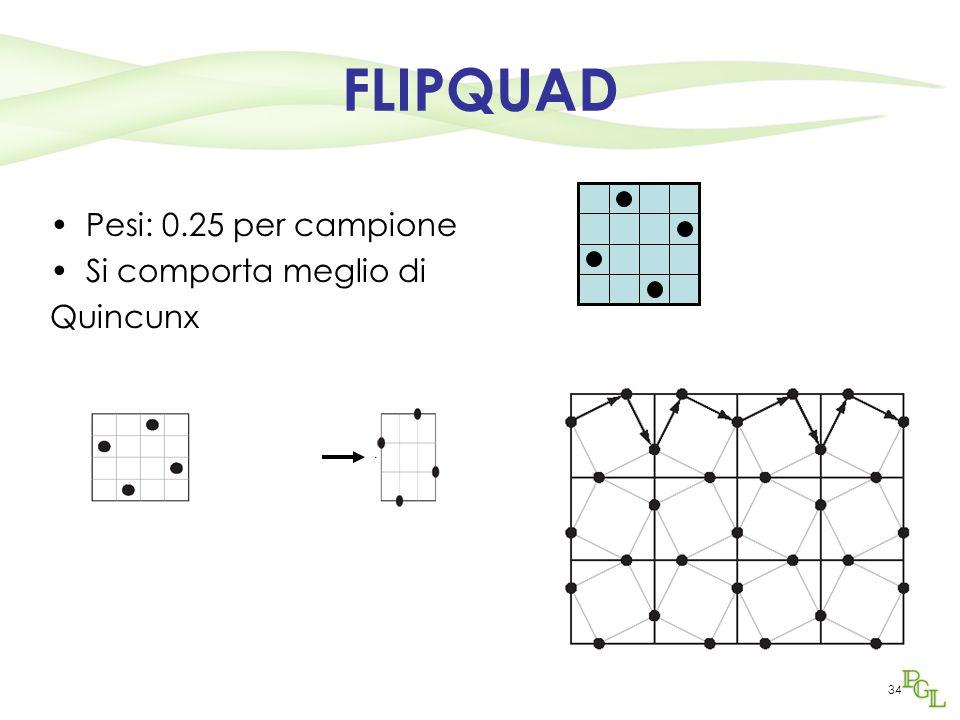 FLIPQUAD Pesi: 0.25 per campione Si comporta meglio di Quincunx