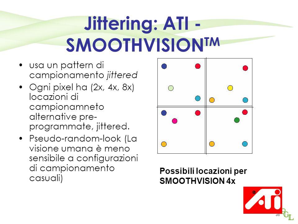 Jittering: ATI - SMOOTHVISIONTM